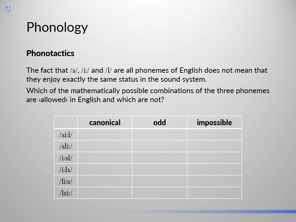 Introduction to English Linguistics 1: Theory and Structure – 03 Phonology – C