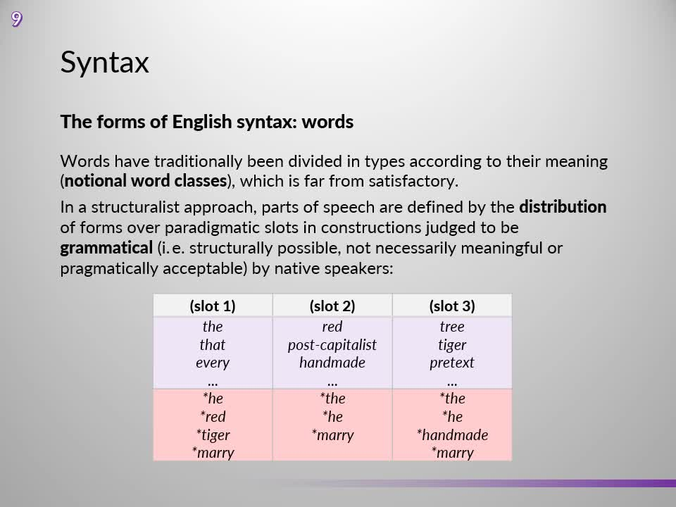Introduction to English Linguistics 1: Theory and Structure – 09 Syntax – B