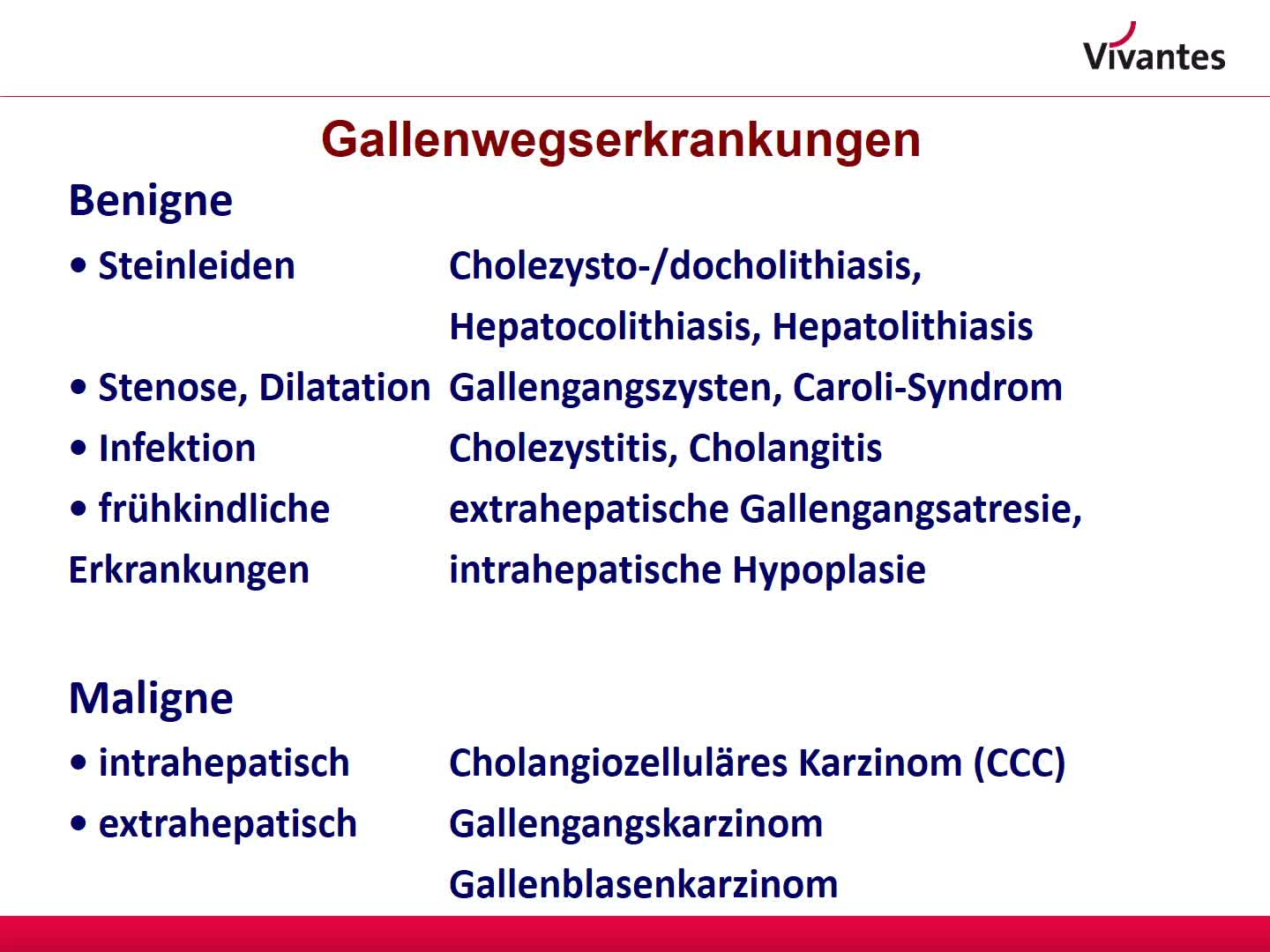 Gallenchirurgie