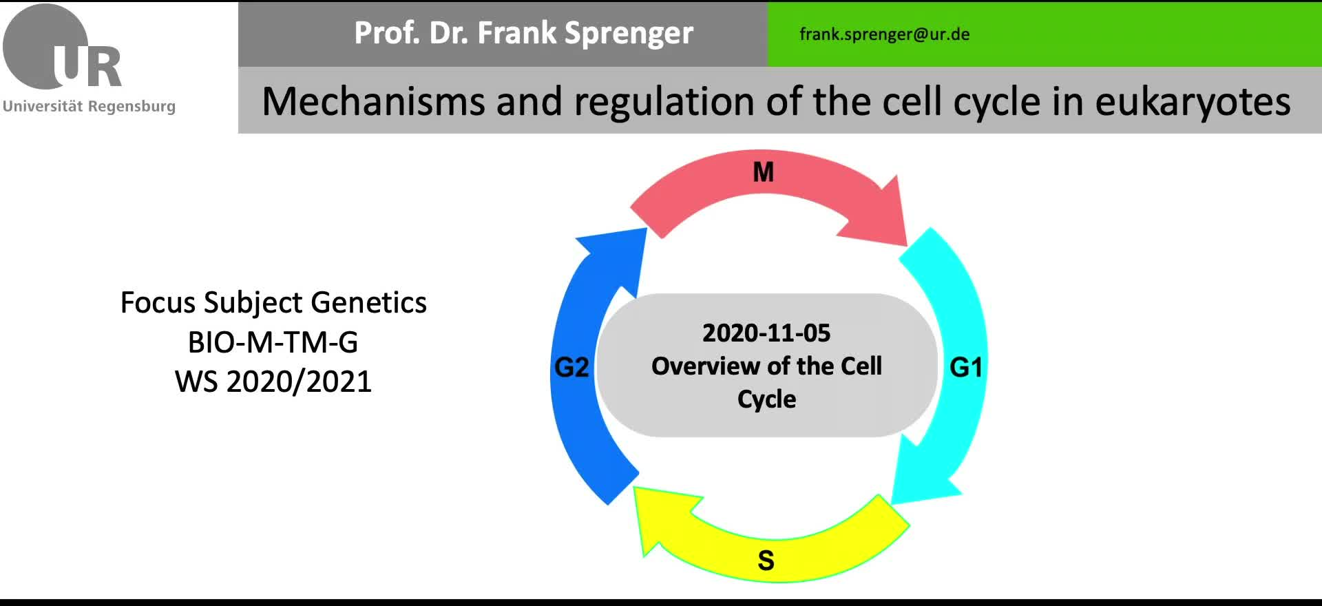 2020-11-05-Overview of the Cell Cycle