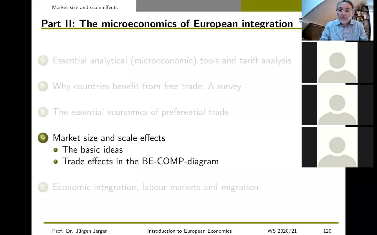 Introduction to European Economics (Lecture from 13 January 2021)