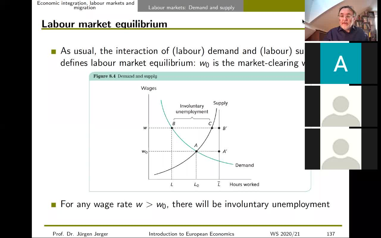 Introduction to European Economics (Lecture from 20 January 2021)