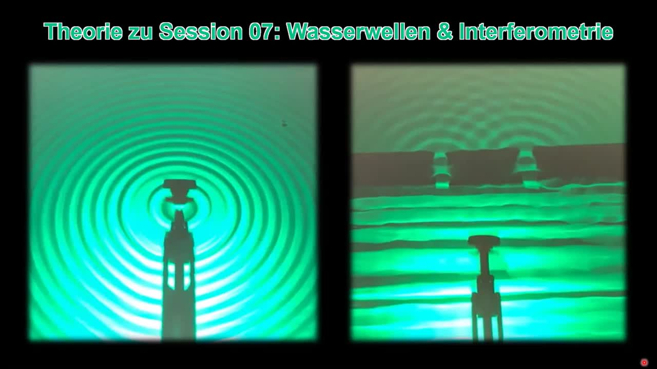 Session 7: Theorie