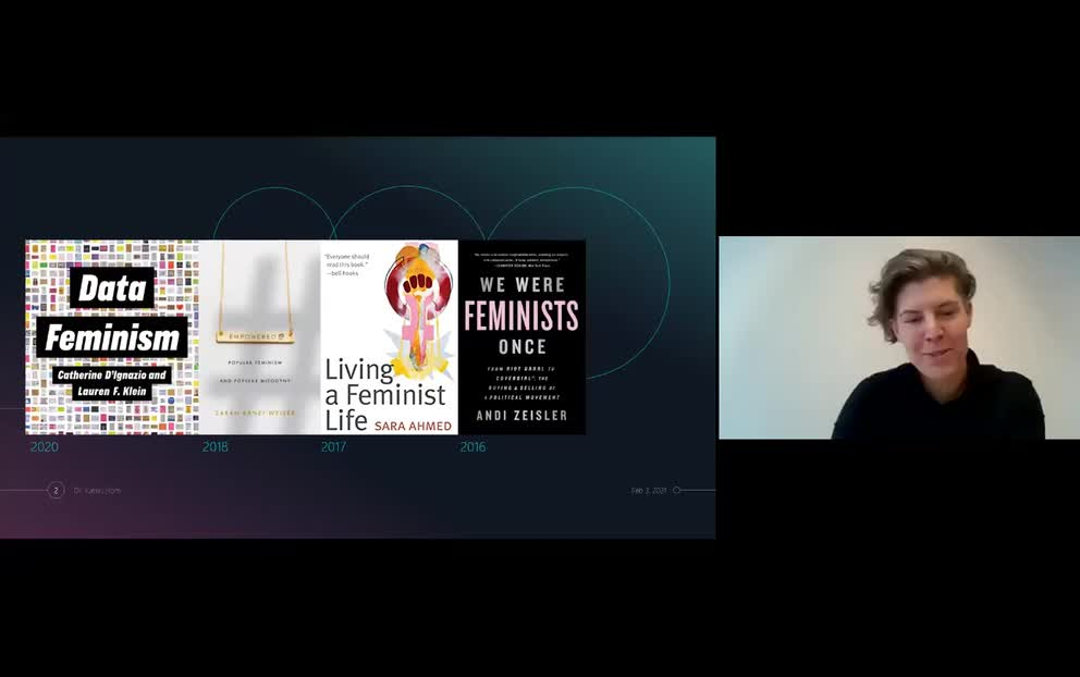 Guest Lecture: Post / Pop / Pointless? Feminism in Contemporary Media Culture