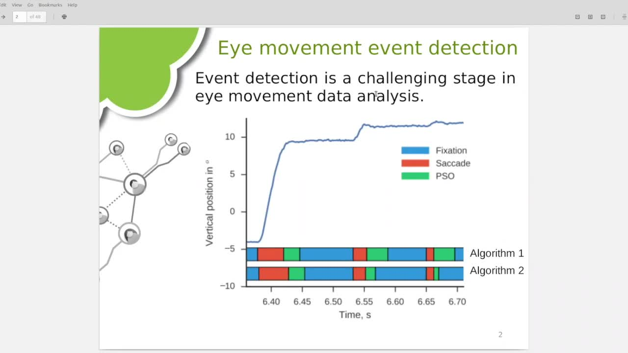 30.06.2021 Raimondas Zemblys (Smart Eye AB, Sweden) Modern approaches to eye-movement event detection: machine learning and deep neural networks